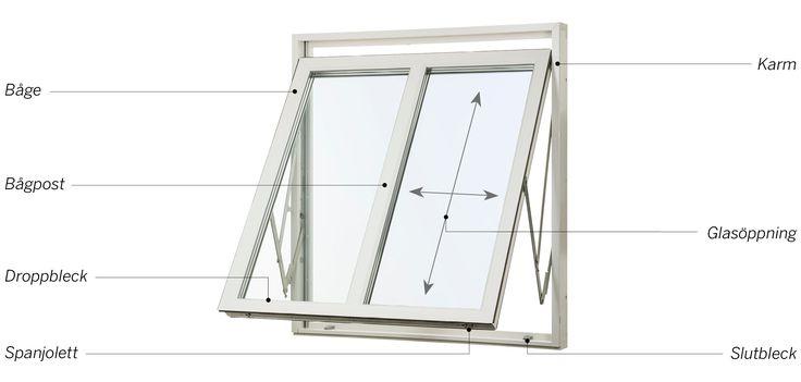 Vi ger dig hjälp & råd du behöver inför ditt fönsterbyte. Bland annat guidar vi dig till rätt fönsterkonstruktion för ditt hus. Besök oss på webben idag!