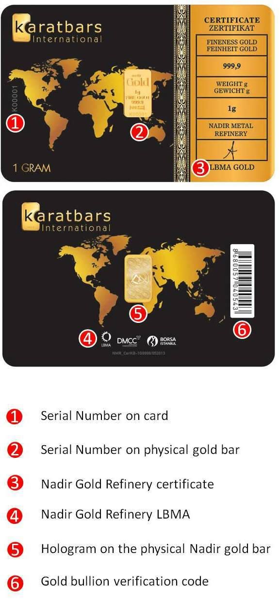 its here real 1 gram of gold card