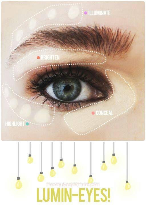 Come illuminare gli occhi #eyes #highlight