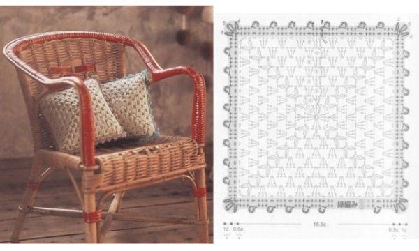 Plaids et coussins au crochet : modèles et grilles à imprimer !