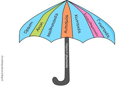 Η ομπρέλα των ειδικών αναγκών-ικανοτήτων