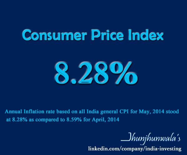 CPI Consumer Price Index : Inflation at Consumer Price level – Retail Inflation data Review of India's Inflation rate based on Consumer Price Index CPI for May 2014 released on 12th June 2014 Annual Inflation rate based on all India general CPI for May, 2014 stood at 8.28% as compared to 8.59% for April, 2014  #IndiaInflationData #CPI #ConsumerPriceIndex #IndiaInflationIndex #Inflation #India