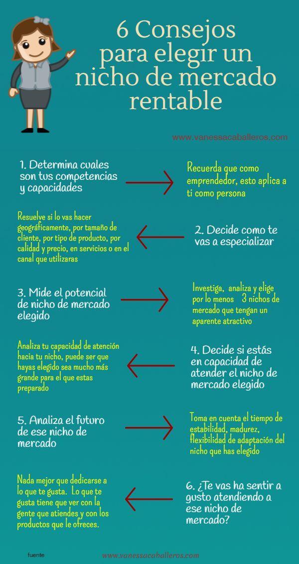 Consejos para elegir un nicho de mercado rentable - http://www.vanessacaballeros.com
