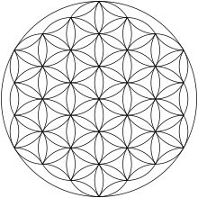 Flower of Life - Wikipedia, the free encyclopedia (A new age symbol)