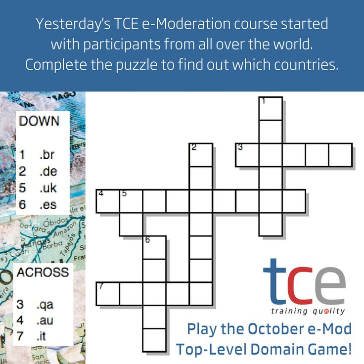 Yesterday's TCE e-Moderation course started with participants from all over the world. Complete the puzzle to find out which countries.