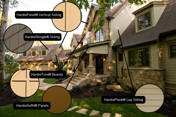 117 Best Images About Home Exterior Stone Siding On