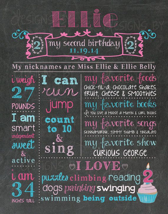 2nd Birthday Chalkboard Birthday Poster Sign, 2nd Birthday, 2 year old, custom, digital printable, Memory Milestones