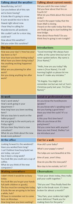 Making Small Talk in English for Starting Friendly Conversations - learn English,communication,talk,english