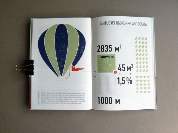 Jules Verne in infographic on Behance