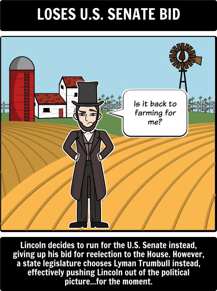 Abraham Lincoln Presidency - Timeline: Using a timeline, have students outline and define the major events that led to Abraham Lincoln's election as president in 1860.