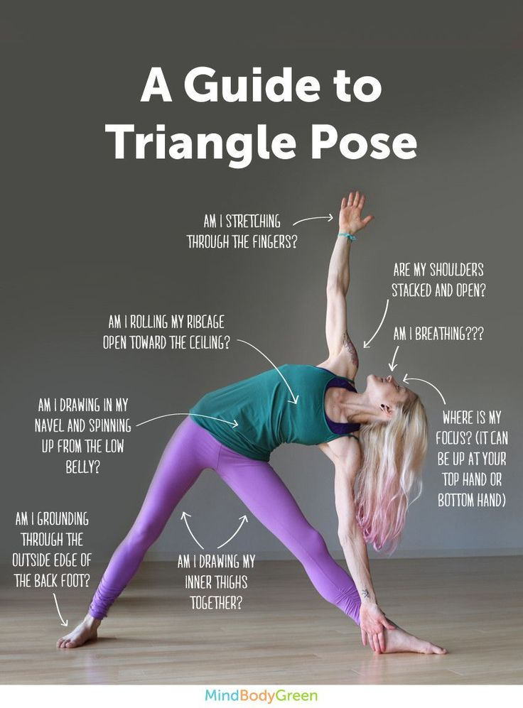 How To Do Triangle Pose (Cute Infographic!) | Loved and pinned by www.downdogboutique.com