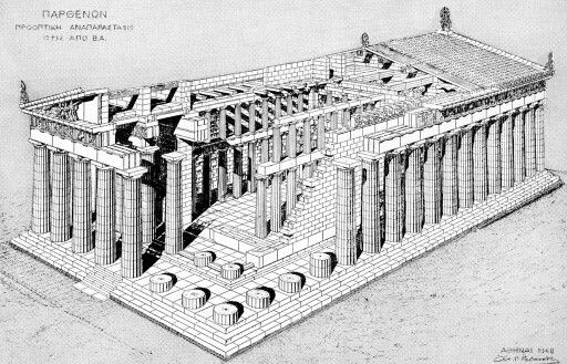 parthenon and goddess ishtar Ishtar, called the queen of heaven by the people of ancient mesopotamia ( modern iraq), was the most important female deity in their pantheon she shared .