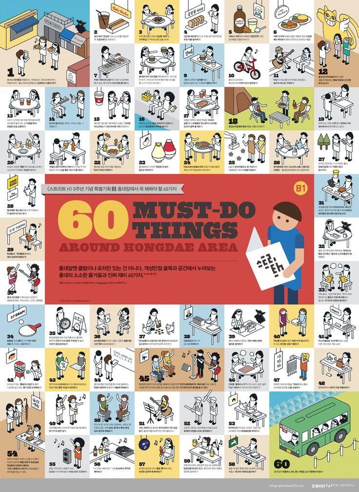 5thexhib_60things-c2