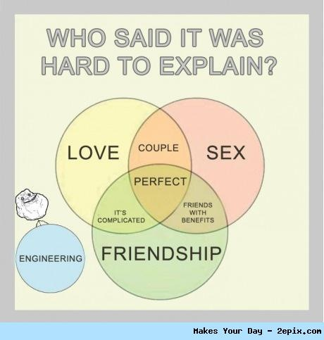 HA!: Friends, Bubbles, Married Life, Funny Quotes, Explained, Things, Relationships, True Stories, Friend Chart