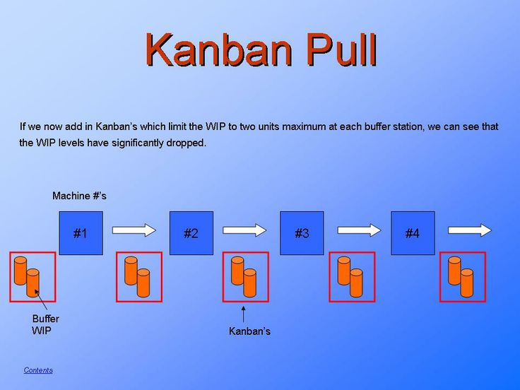 1000 images about quality management risk management for Kanban waterfall