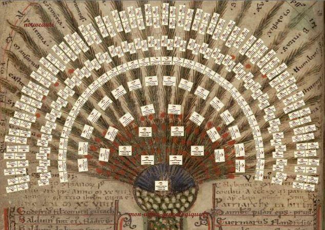 1000 id es sur le th me projets d 39 arbre g n alogique sur pinterest mur d 39 arbre g n alogique - Idee arbre genealogique original ...