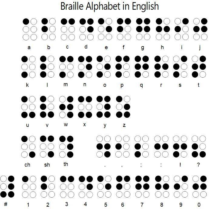 braille writing alphabet practice