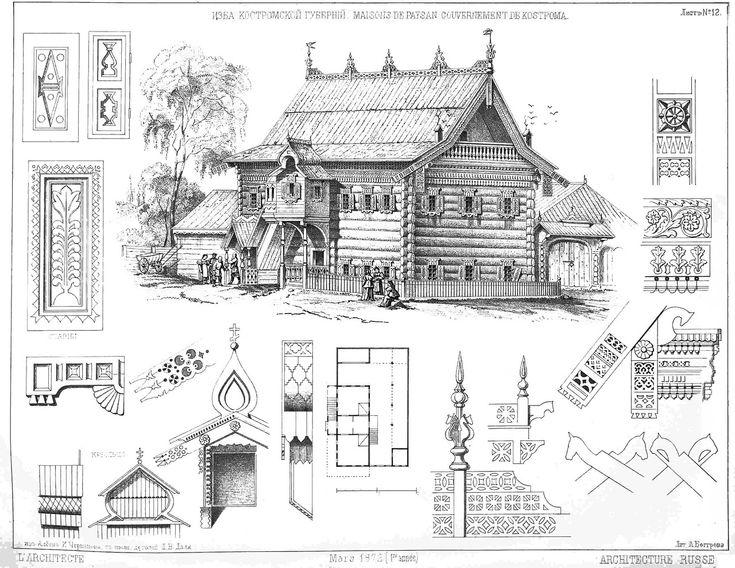 Зодчий №3 1872 год. Изба костромской губернии.