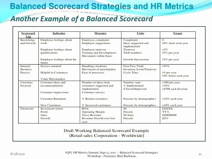 Vendor Scorecard Template Excel Beautiful Vendor ...