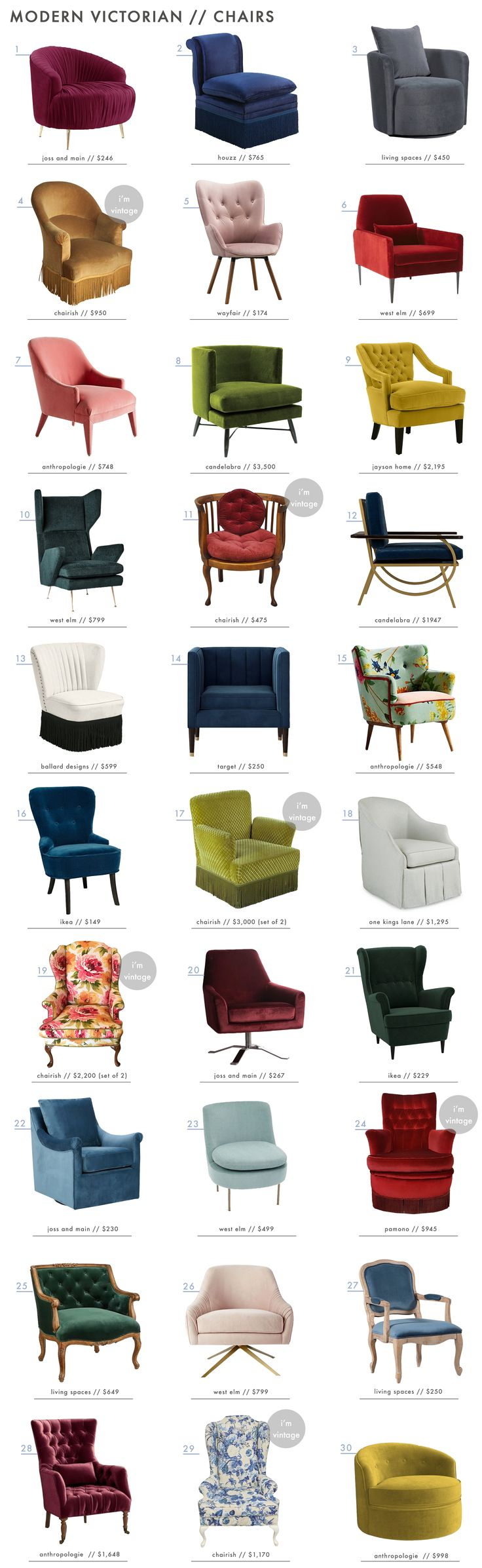 If modern victorian is your style then these accent chairs are just for you.  #chairs #interiordesign #modern #traditional #victorian