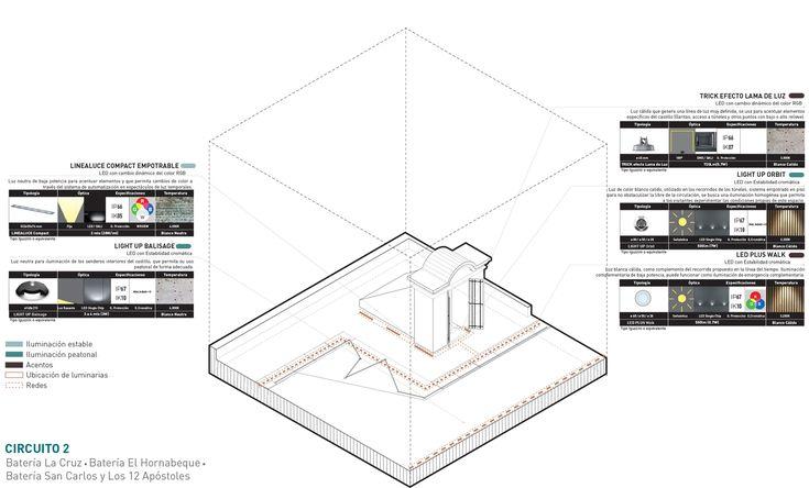 Galería de Este es el diseño de Colectivo720 + De Arquitectura y Paisaje que iluminará castillo en Cartagena - 35
