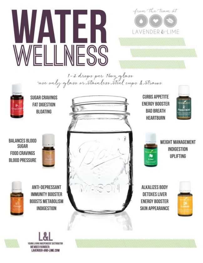 using essential oils to help with weight loss and energy, from the team at Lavender & Lime