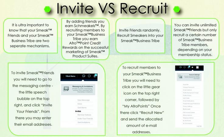Invite VS Recruit