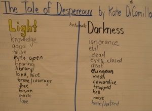The Tale of Despereaux                                                                                                                                                                                 More