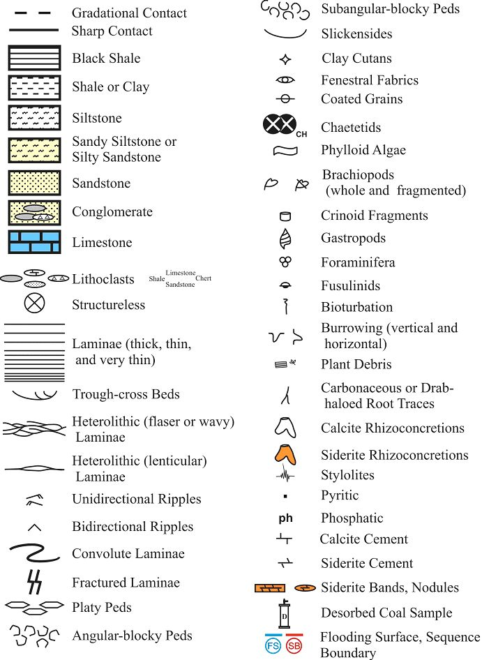 Image detail for Cherokee symbols and meanings This is