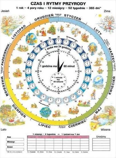 100.jpg - pory roku - kalendarz pory roku przedszkole - luiza29 - Chomikuj.pl