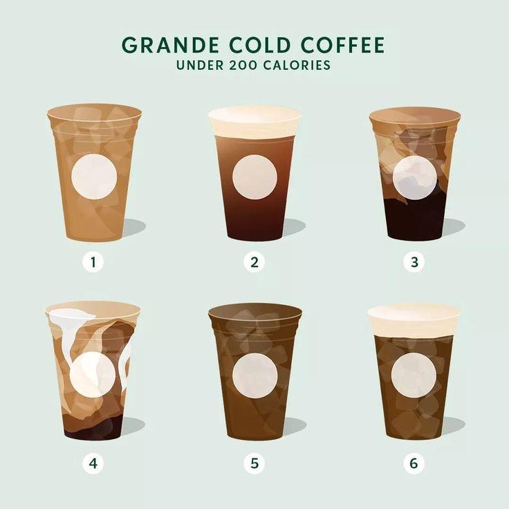 24+ Where to buy starbucks blonde roast iced coffee ideas in 2021