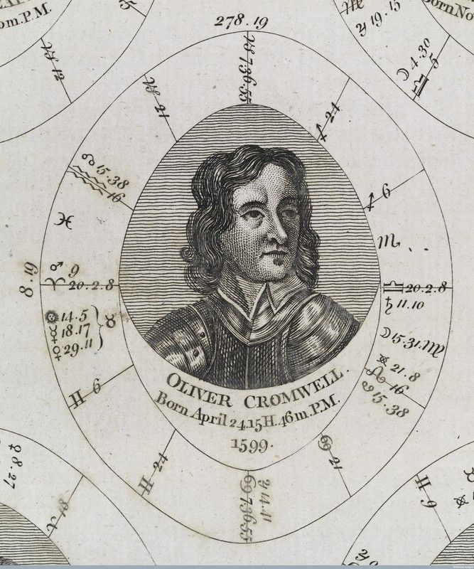 Англия эпохи Шекспира в датах | Arzamas