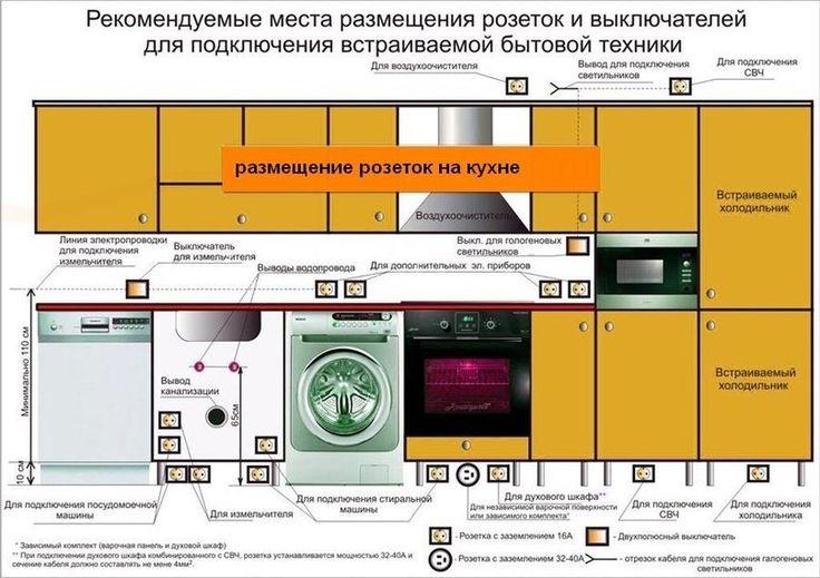 Полезная инфографика   53 фотографии
