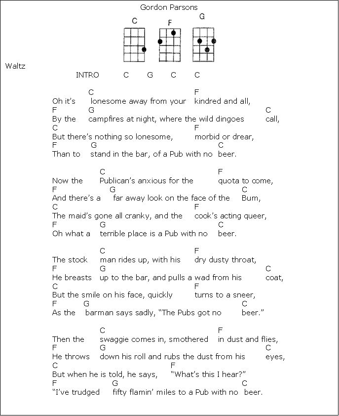 Best first ukulele song to learn