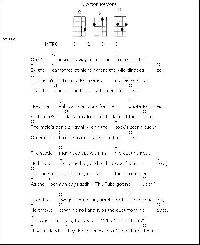 64 best Learning - Music images on Pinterest | Banjo tabs, Banjo and ...