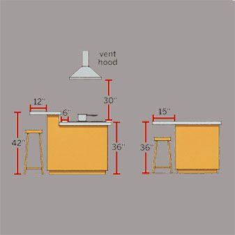 Standart Ukuran Meja Island Dapur Minimalis Pinterest Home Decor And Deco