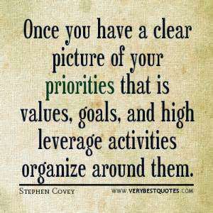goal quotes, priorities quotes, Stephen Covey quotes #65a