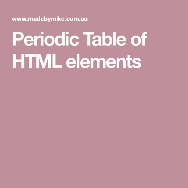 Periodic Table Of Html Elements Periodic Table Period Elements
