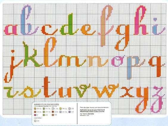Tendencias: Alfabetos creativos en punto de cruz [FOTOS] - Alfabeto en minúsculas