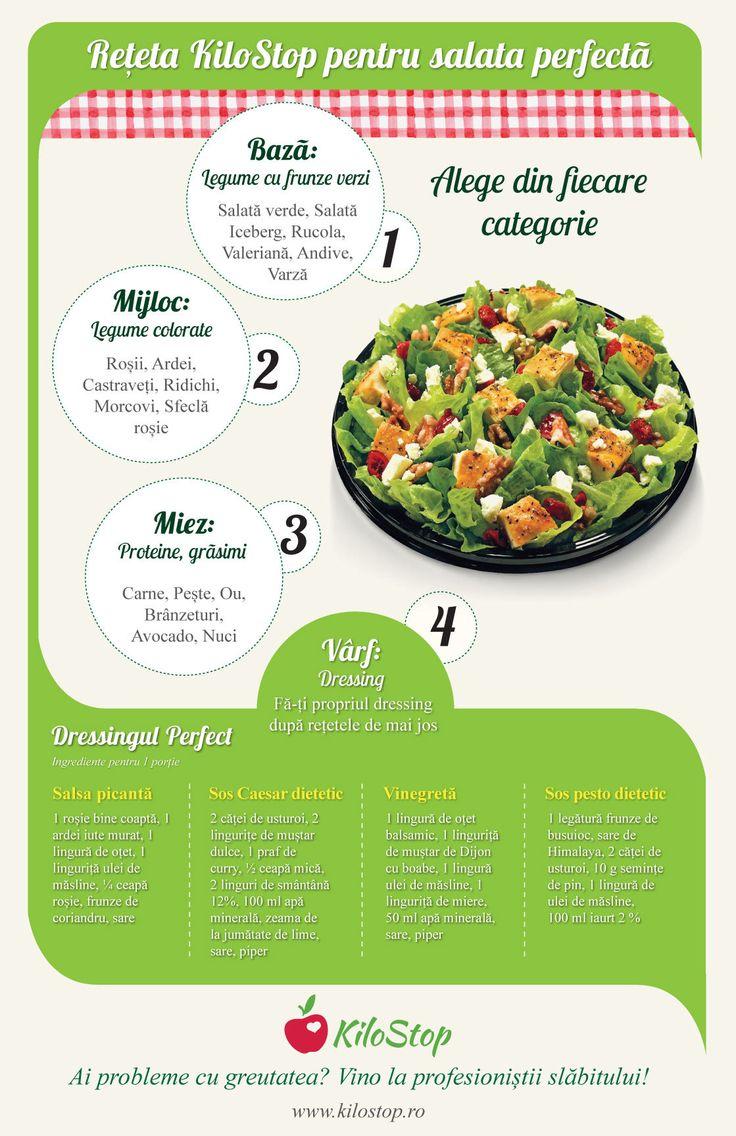 Vrei să prepari salata perfectă? Iată ce reguli trebuie să respecți: