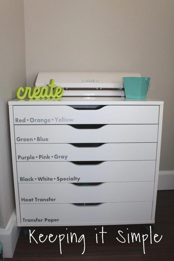 Wenn Sie Ihr Eigenes Projekt Durchfuhren Konnen Sie Ihre Materialkosten Senken Indem Sie Hobby Bastelraum Bastelzimmer Design Craft Room Storage