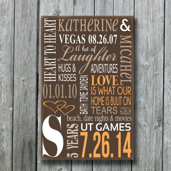 Personalized Anniversary Gift Wedding Engagement Wife Husband Parents Our Love Story The Best Is Yet To Come