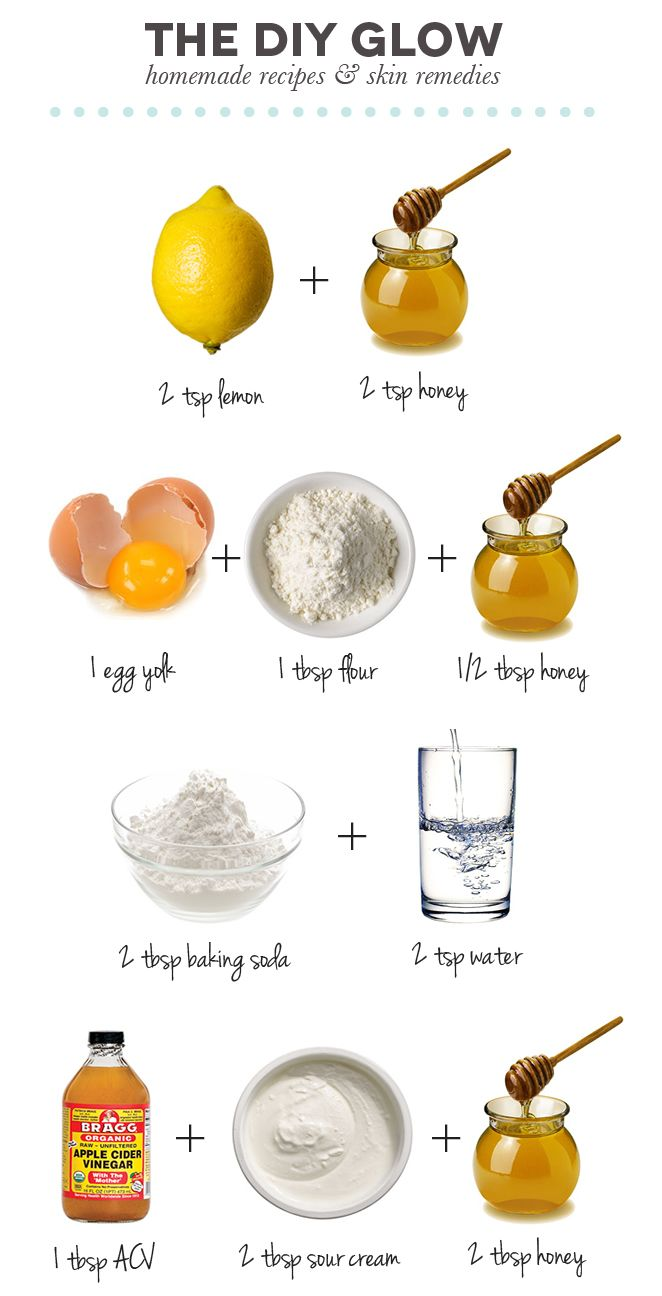 4 go-to face mask recipes for: 1.Clearing Skin, 2.Fading Marks, 3.Exfoliating, & 4.Brightening
