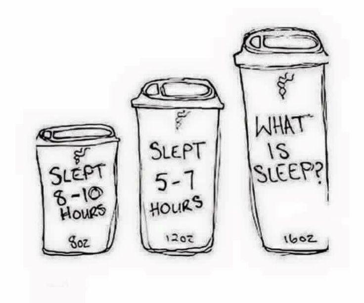 Best Drink To Keep You Awake At Starbucks