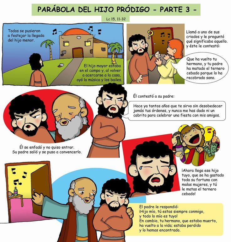 Dibujos para catequesis: PARÁBOLA DEL PADRE MISERICORDIOSO o DEL HIJO PRÓDIGO – PARTE 3