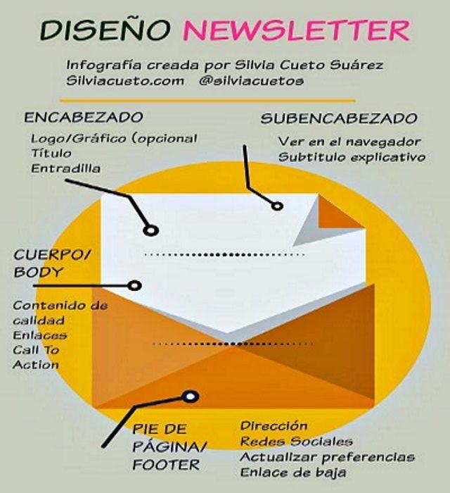 newsletter_opt