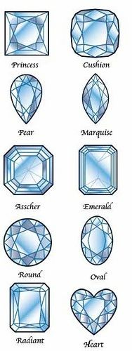 Diamonds... @rt&misi@.