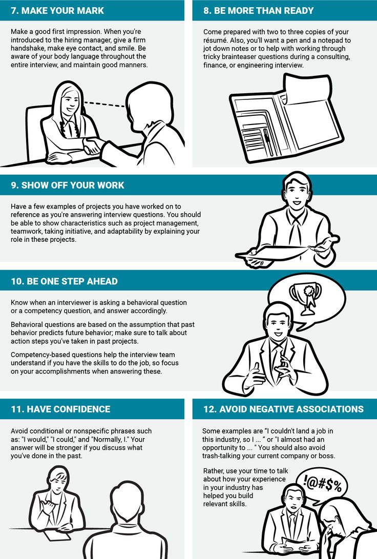 The 15step guide to nailing any job interview... Job
