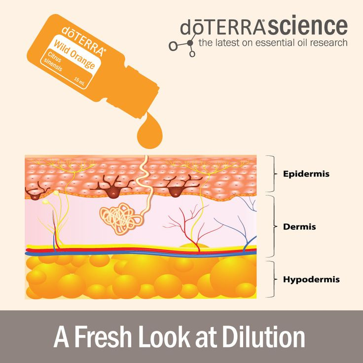 A Fresh Look at Essential Oil Dilution