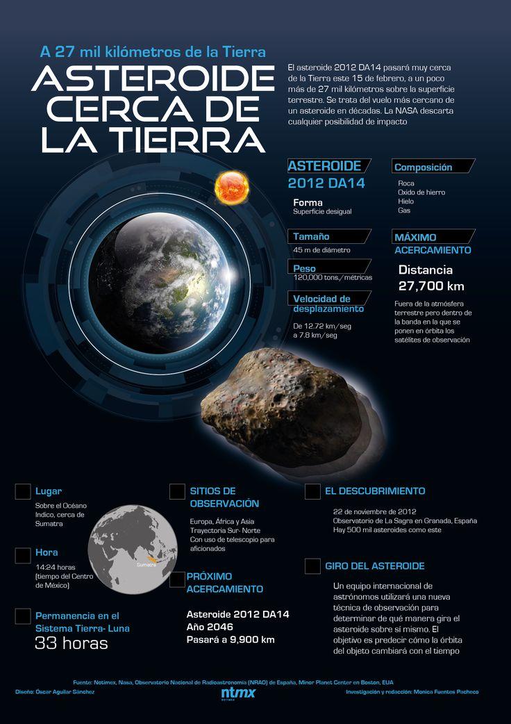 Detalles del paso del asteroide 2012DA14 Infografía from :: NotiMX | Gaceta Informativa ::
